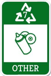 Plastic Recycling Codes | Greensutra | India