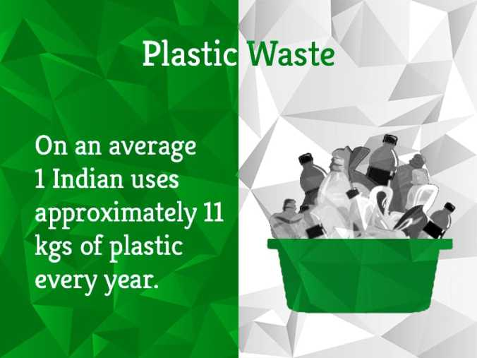 Plastic Waste | Greensutra | India