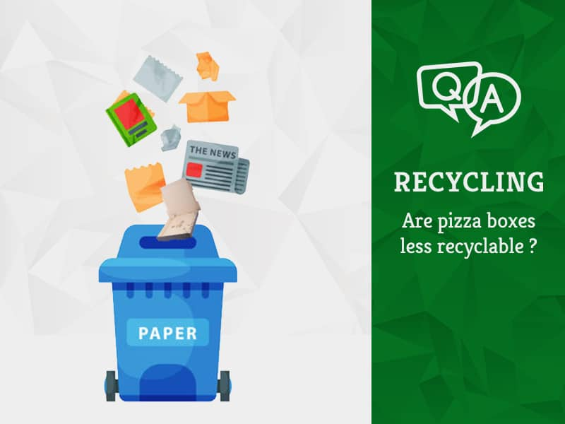 Are pizza boxes less recyclable by GreenSutra
