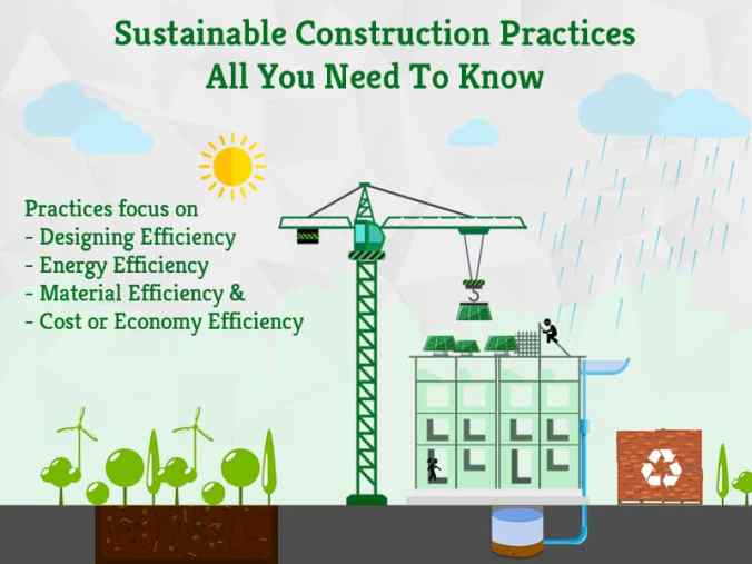Sustainable Contruction Practices : All you need to know | GreenSutra | India
