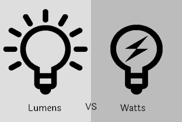 Lumens vs Watts - Lighting Basics | Greensutra | India