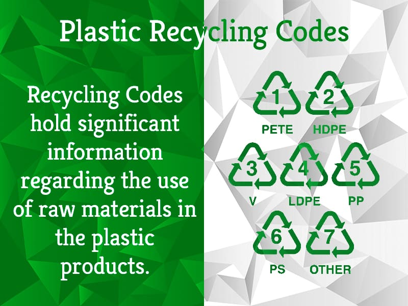 Plastic Recycling Codes   Greensutra   India