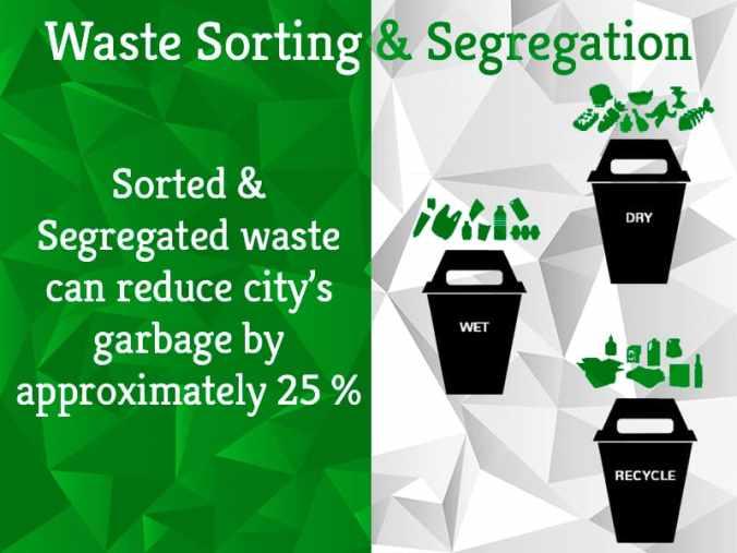 Waste Segregation | Greensutra