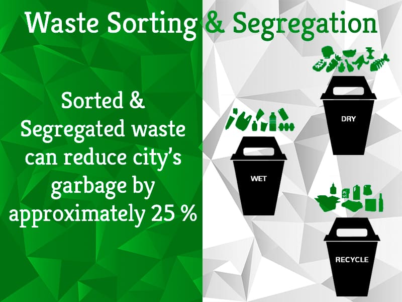 Waste Segregation | Greensutra