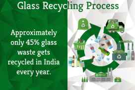 Glass Recycling Process | GreenSutra | India