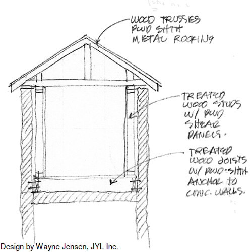 Sandy Beach Pump House Restoration Plans from the Treadwell Historic Preservation & Restoration Society