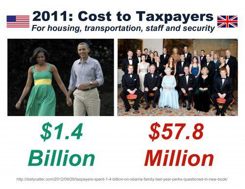 267254-cost-to-taxpayers