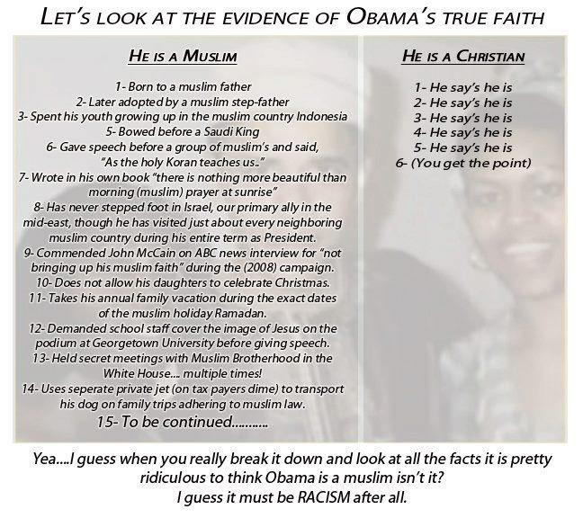 Obamas-true-faith