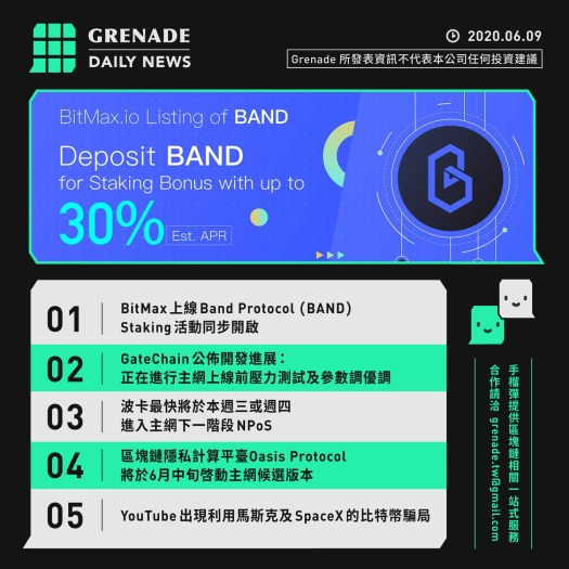 【定時報】BitMax上線Band Protocol (BAND)