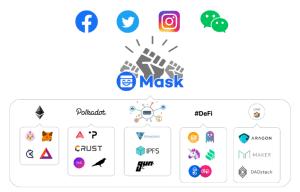 Mask Network 宣言:你好,未來的網路時代