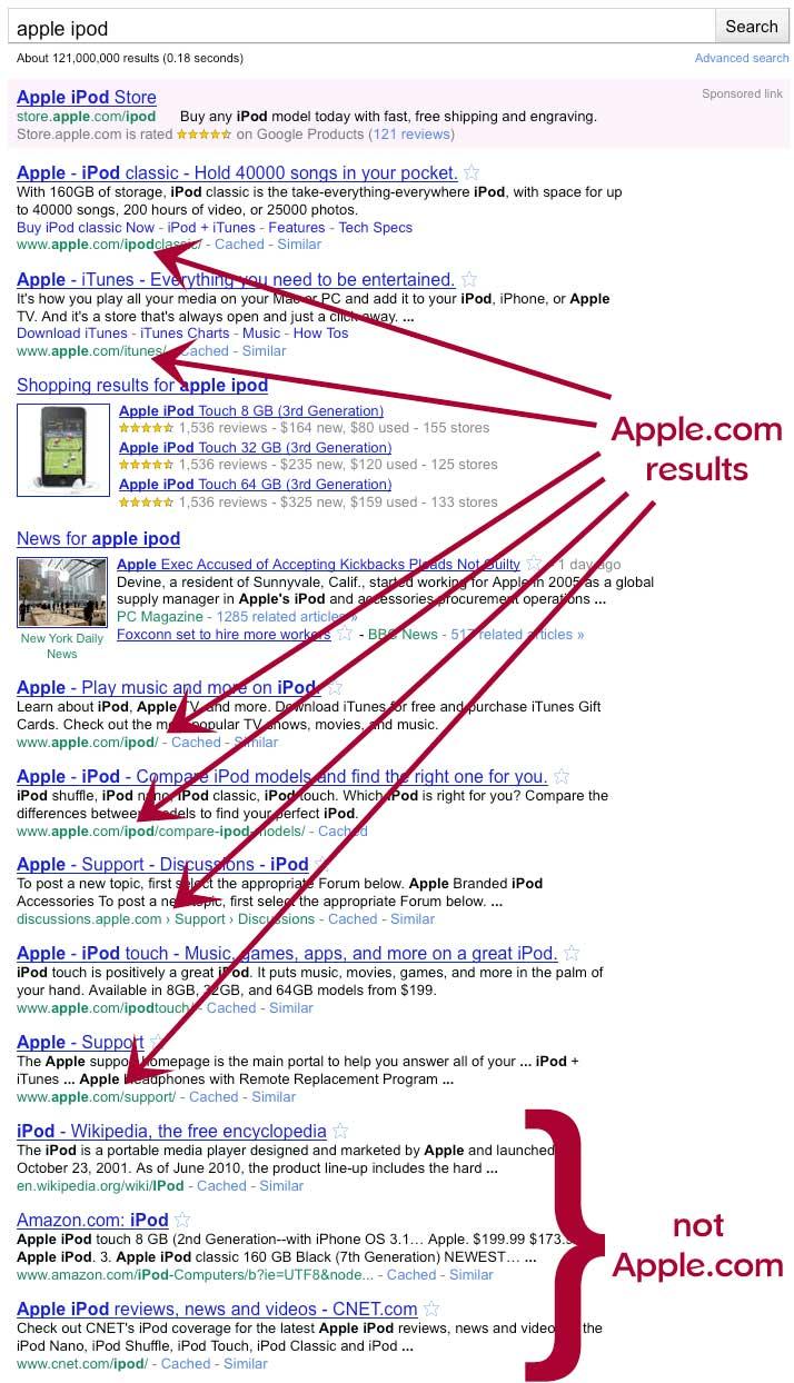 recherche apple