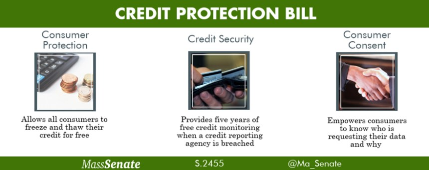"S.2455, ""An Act relative to consumer protection from security breaches,"" was crafted to help consumers protect their sensitive information before, during, and after a security breach; submitted graphic."