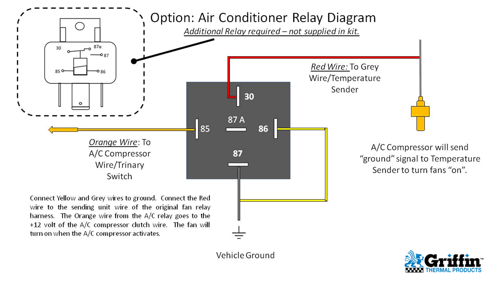 Home Air Conditioning Wiring