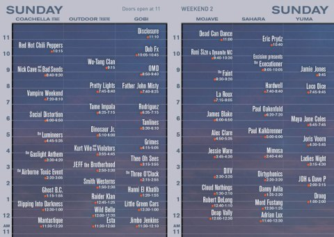 Coachella 2013 Set Times – Weekend Two - Sunday
