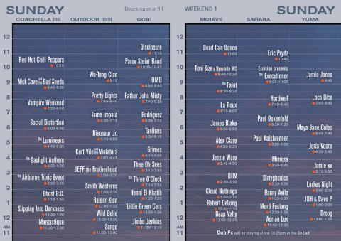 Coachella 2013 Set Times Sunday Weekend 1
