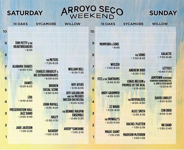 arroyo-seco-weekend set times