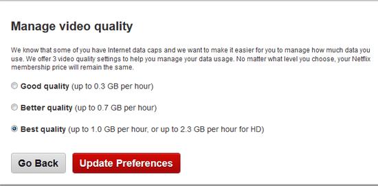Netflix Quality