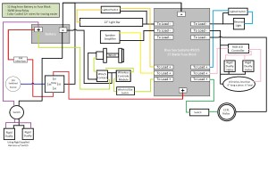 Fuse Block Accessory Wiring Diagram  Yamaha Grizzly ATV Forum