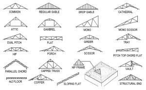 Products and Services  Grizzly Truss