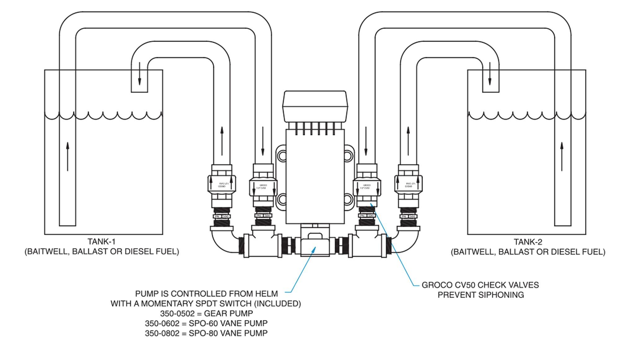 350 24 Fuel Transfer Kit Keeps Prime And Breaks