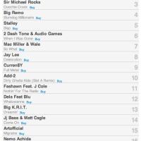Download: DJ A-UP X BEDOS // NouGold May 2011