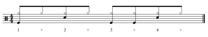 Achtelgrooves für Anfänger Teil 2 Variation-1