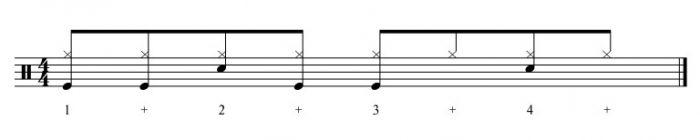 Achtelgrooves für Anfänger Teil 2 Variation-4