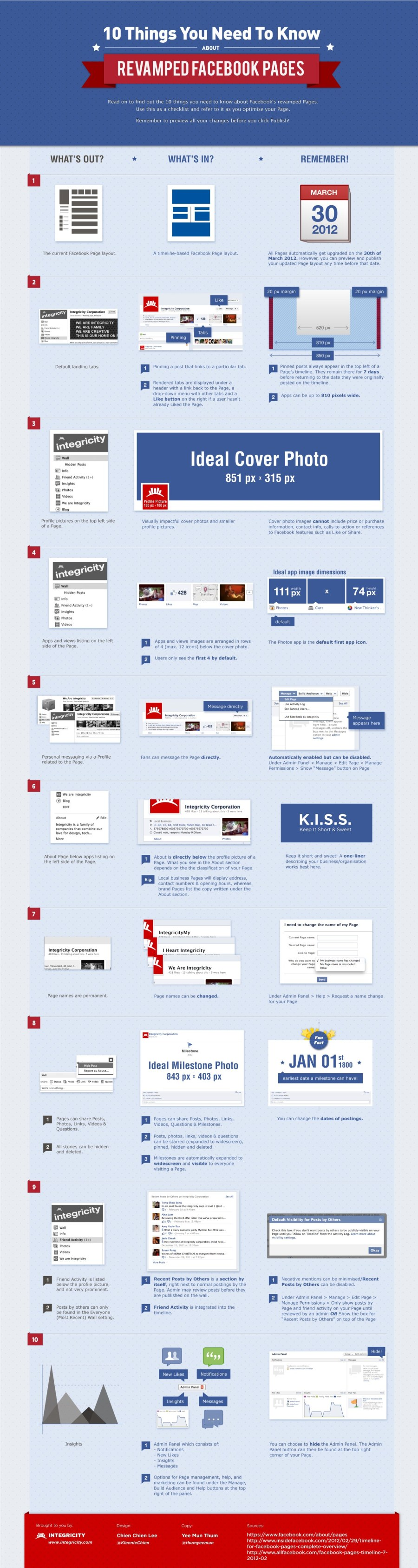 new Facebook layout_infographic