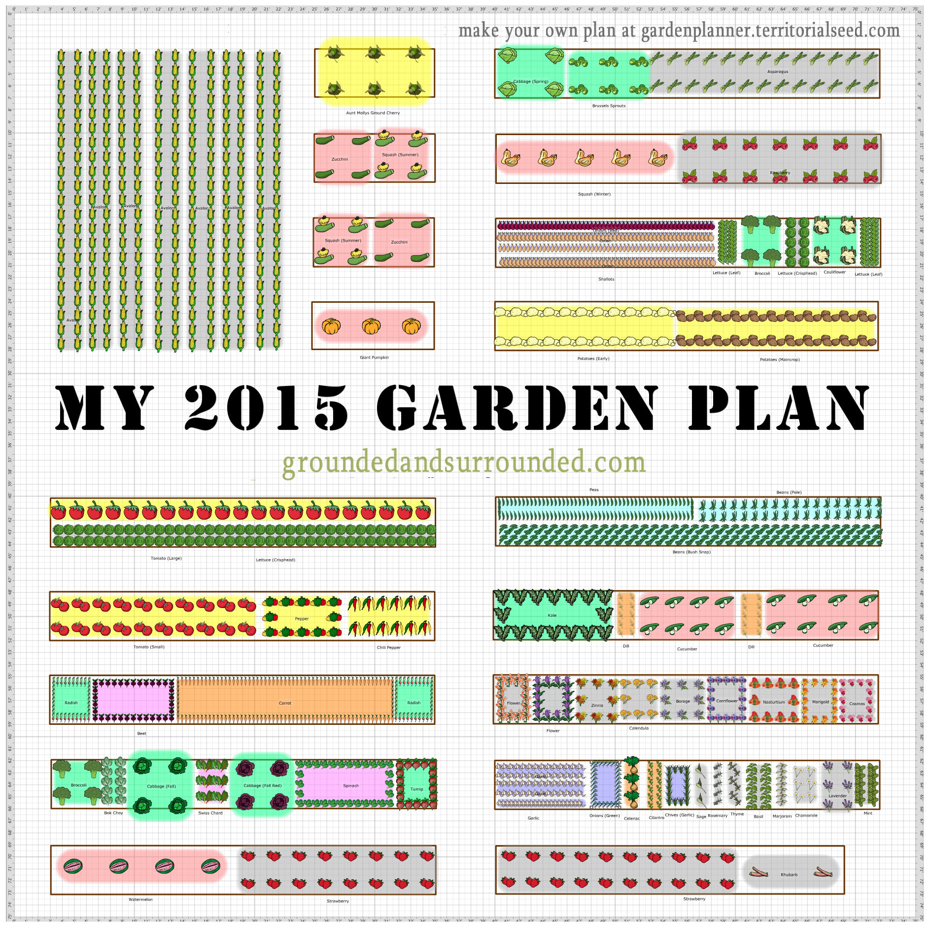 My 5 000 Sq Ft Vegetable Garden Plan