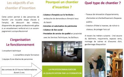 ITEM, l'atelier et chantier d'insertion du Groupe ICARE