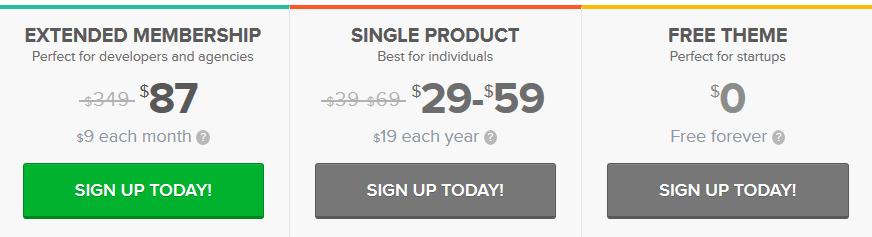 mythemeshop-pricing