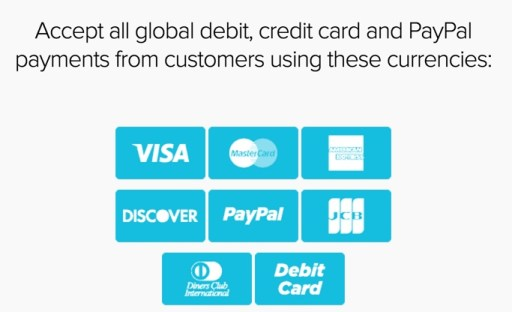 2Checkout-review-card-type