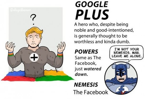 Google Plus SuperHero