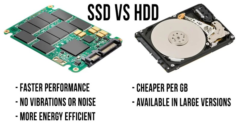 Solid state drive 2018