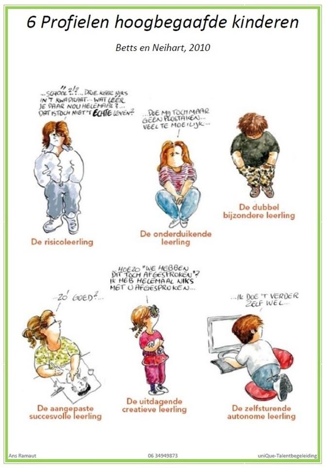 De 6 types hoogbegaafde kinderen volgens Betts en Neihart