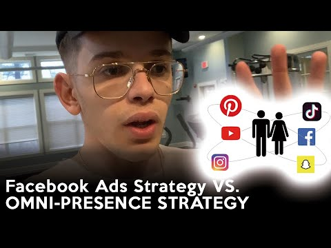 eCommerce Facebook Ads Marketing Strategy For 2020 | SAMIR CHIBANE
