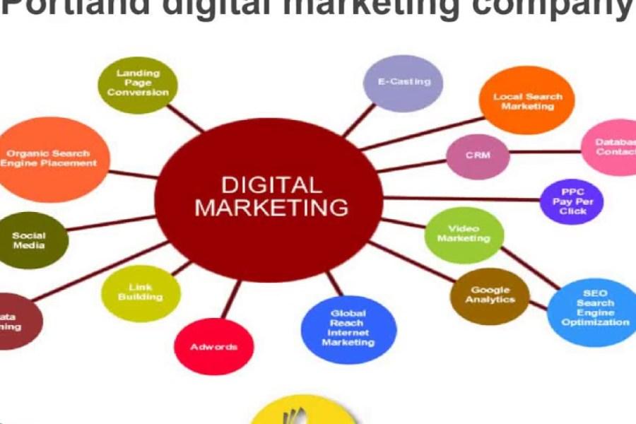 Digital Marketing Consultancy Portland