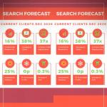 Portfolio video thumbnail forecast