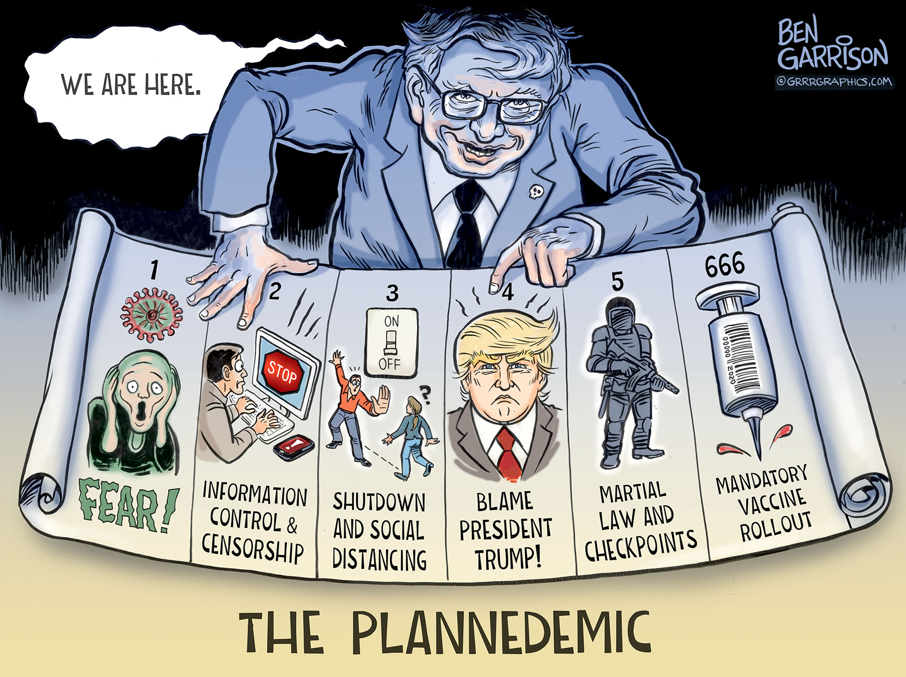 Anthony Fauci plays ball with this kind of deadly planner. Copyright 2020 Ben Garrison.