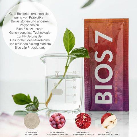 Unicity Bios7