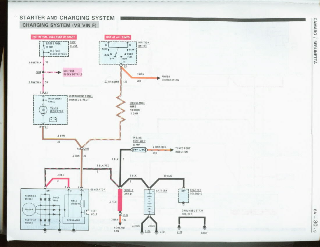 Fuse Diagram For 1997 Buick Park Ave Avenue