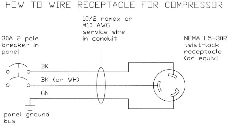 230 Volt Wiring Diagram Outlet - Wiring Diagram