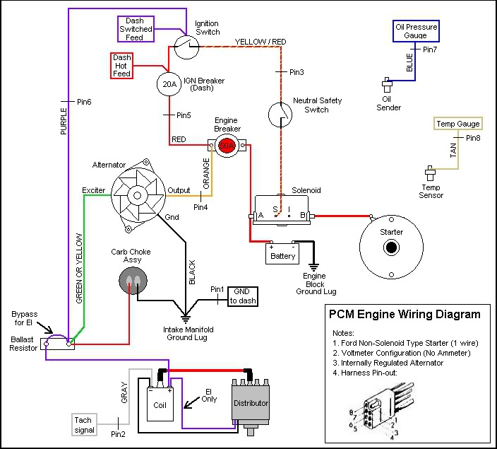Wiring Diagram For Street Rod on fuel gauge for street rod, tires for street rod, heater for street rod, rear suspension for street rod,