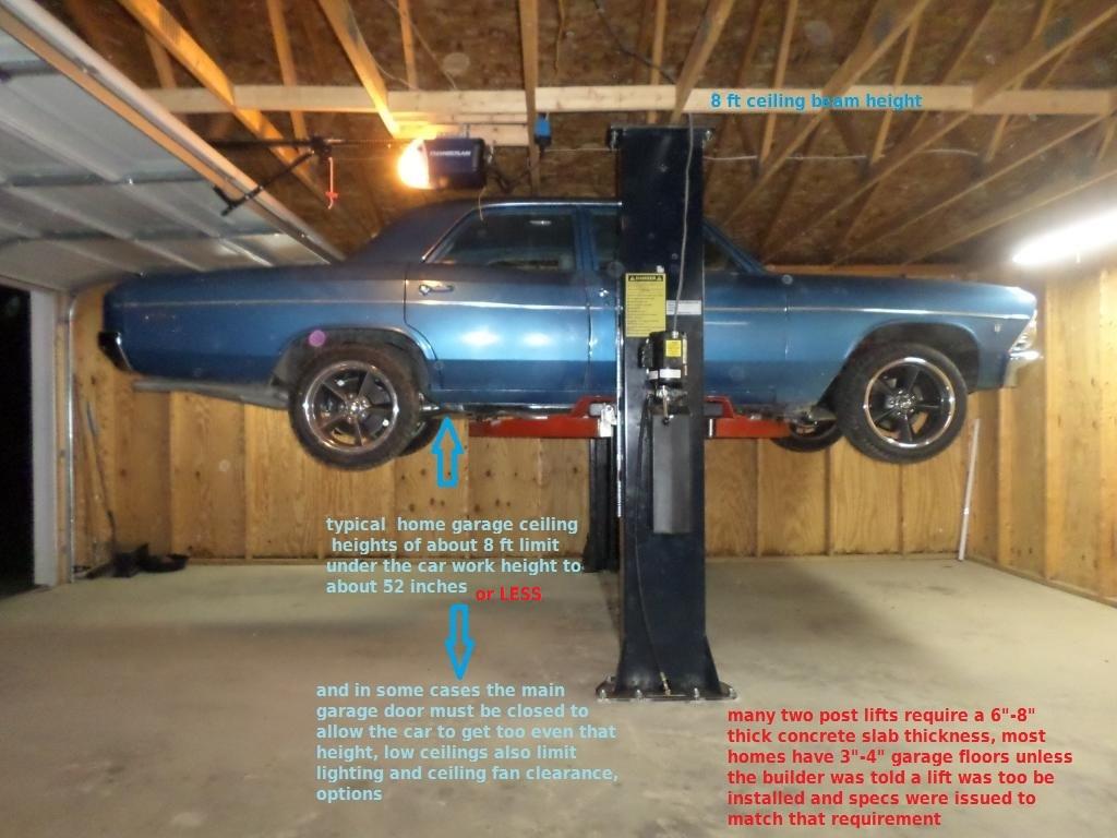 Garage Ceiling Height Taraba Home Review