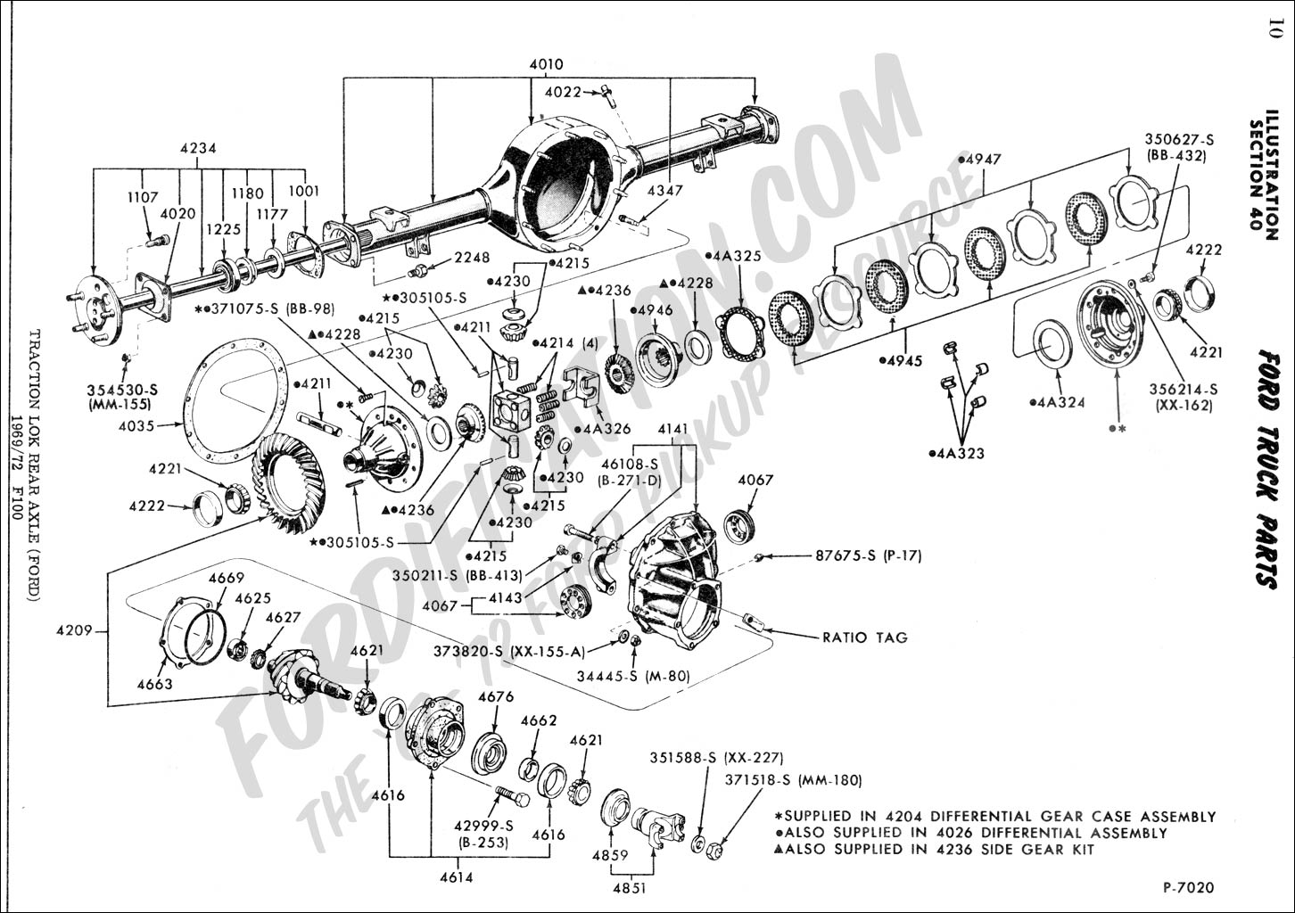 Dana 60 Rear End Diagram