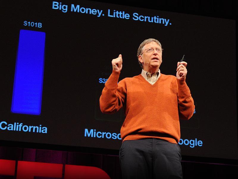 10 Consejos De Bill Gates Para Progresar En La Vida