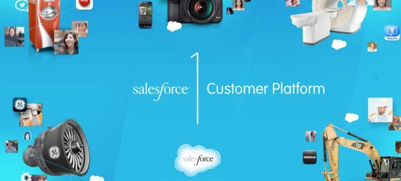 salesforce crm españa