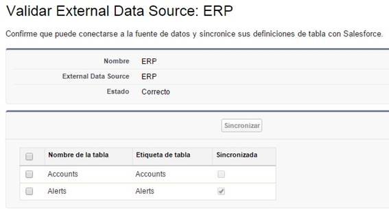 salesforce crm validar sincronizar
