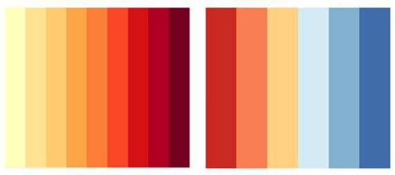 Paleta de Colores - Grupo Milos