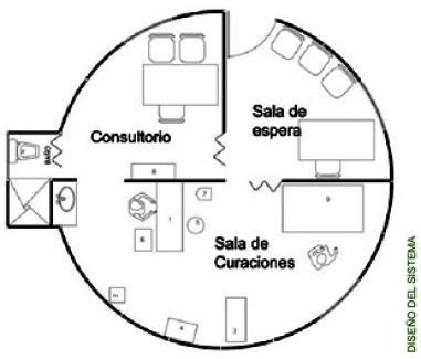 plano_prodomo